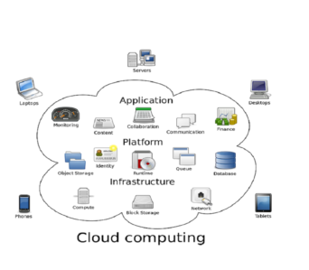 CLOUD COMPUTING: lavorare in rete in modalità integrata, collaborativa ed efficiente