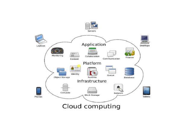 CLOUD COMPUTING: lavorare in rete in modalità integrata, collaborativa ed efficiente